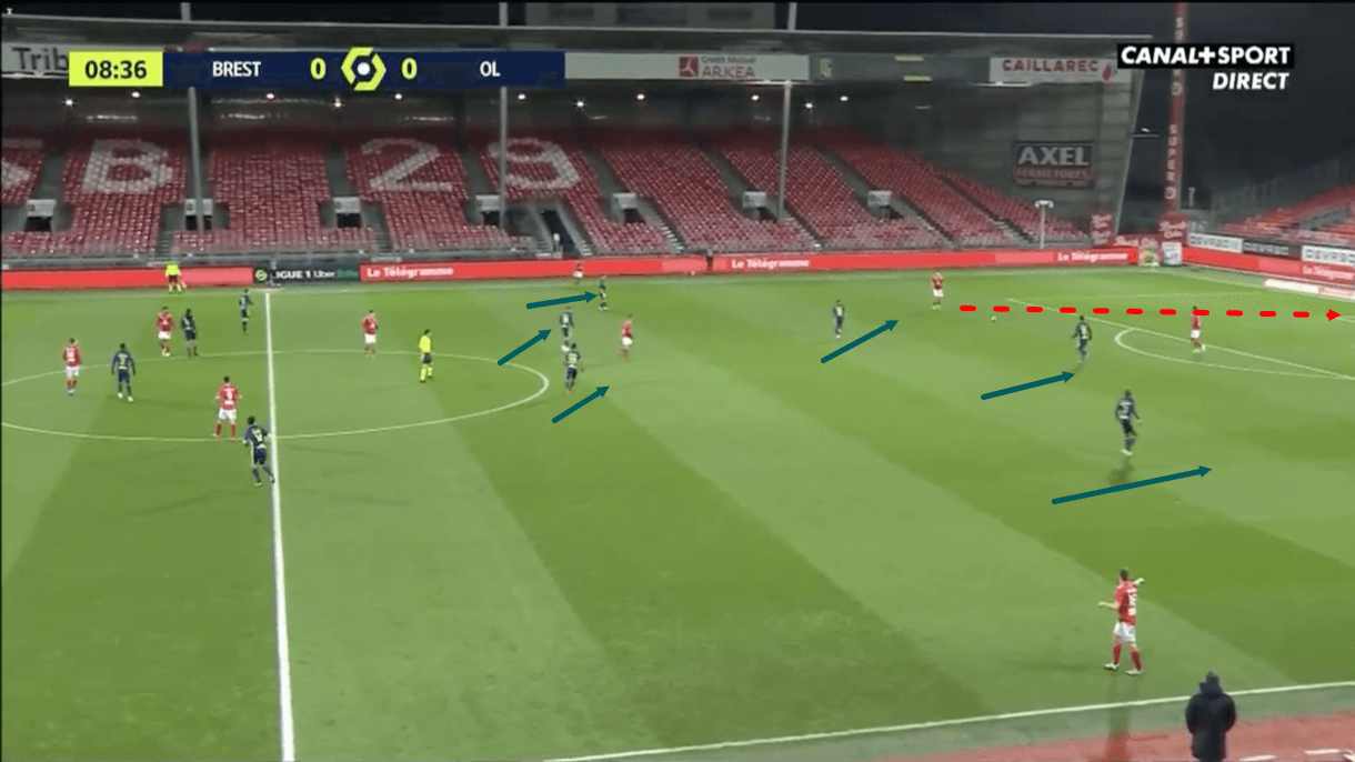 olivier-dall'oglio-at-brest-2020-21-tactical-analysis-tactics