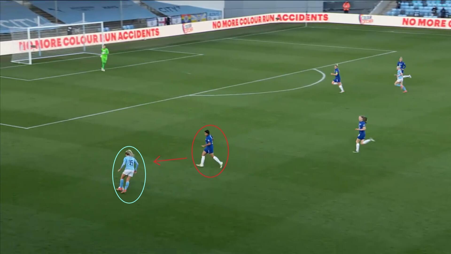 FAWSL 2020/2021: Manchester City Women v Chelsea Women - tactical analysis tactics