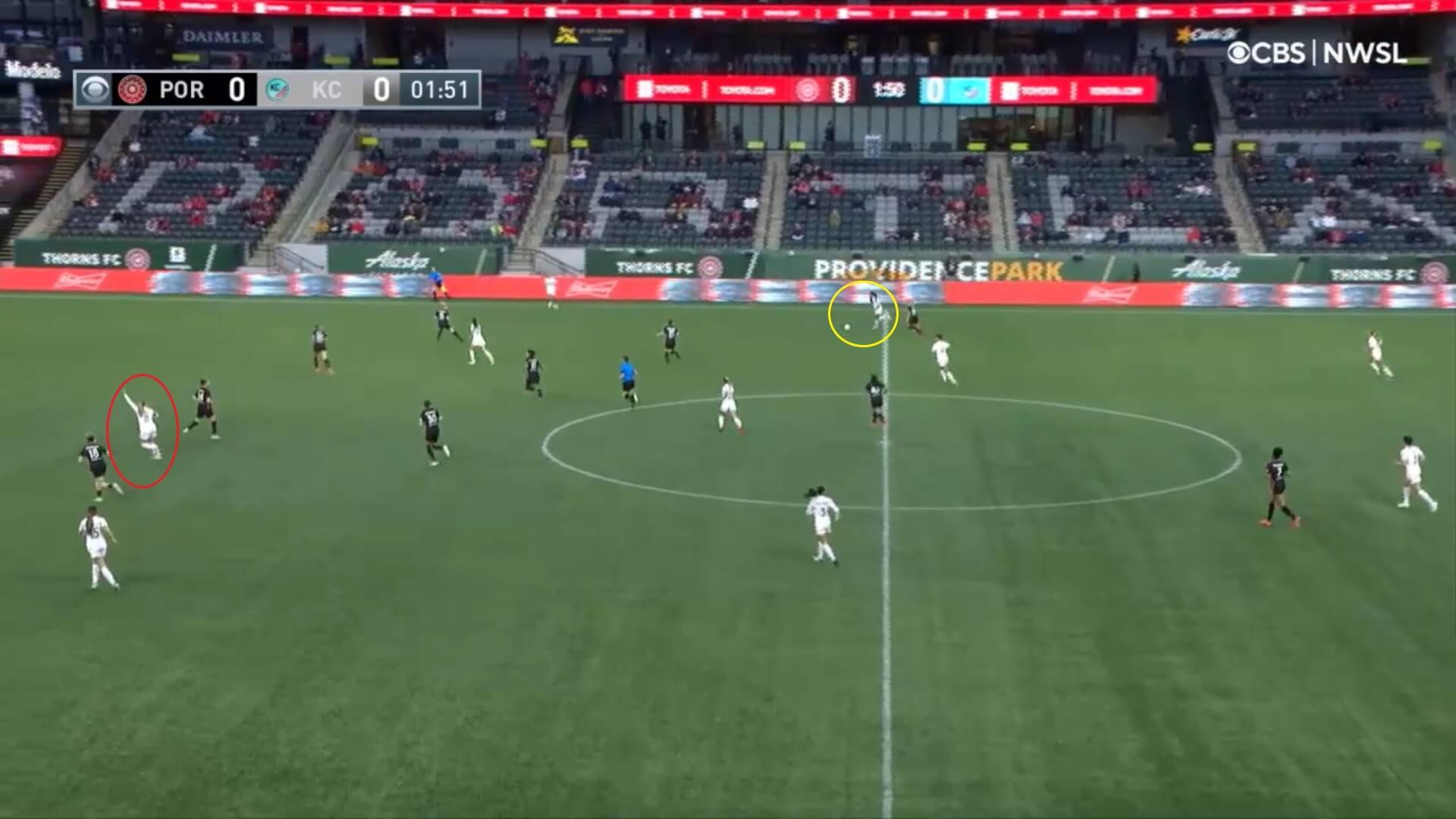 NWSL Challenge Cup 2021: Portland Thorns v Kansas City - tactical analysis tactics