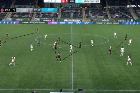 NWSL Challenge Cup 2021: Portland Thorns v Kansas City - tactical analysis tactics