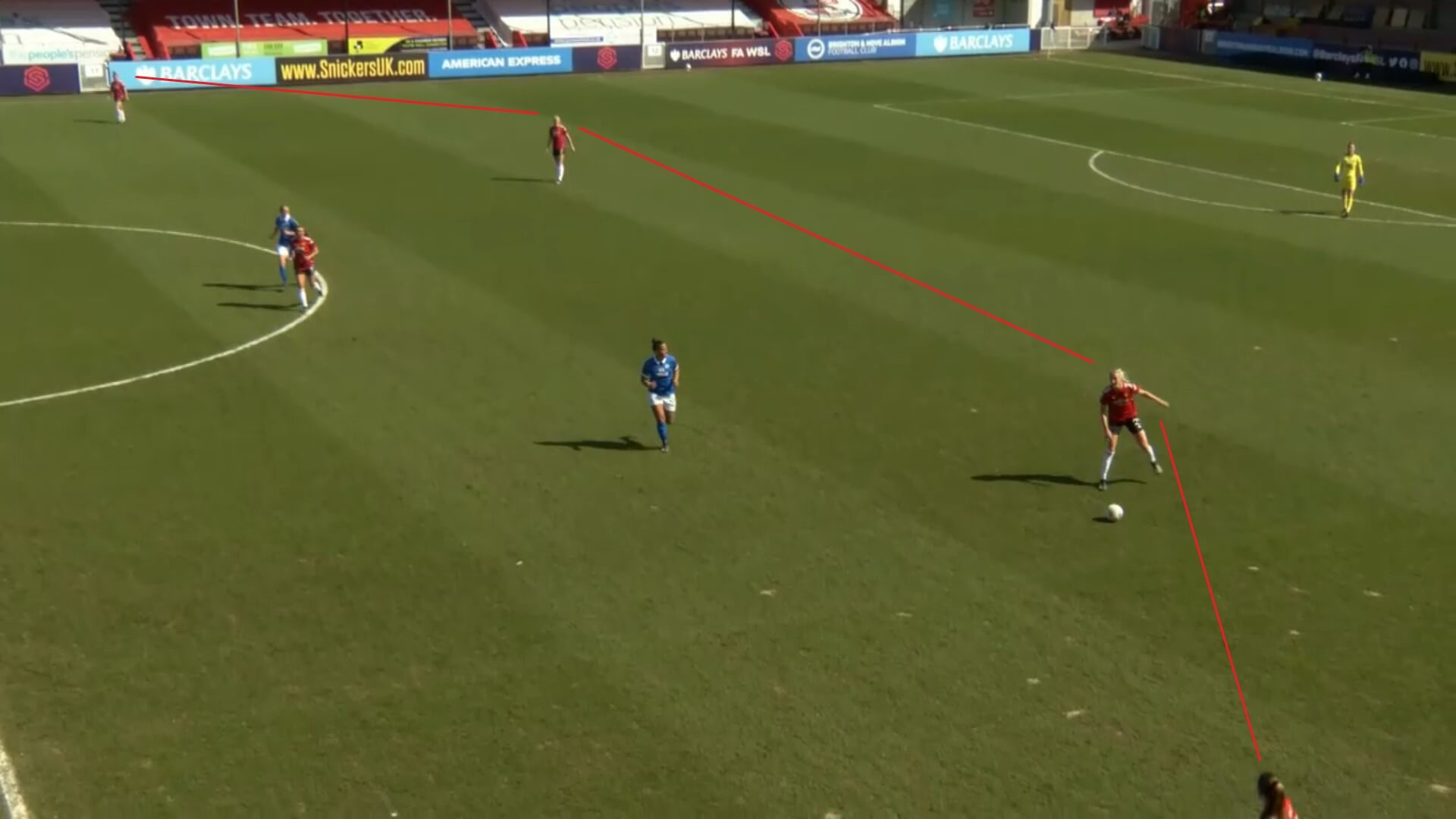 FAWSL 2020/2021: Brighton and Hove Albion Women v Manchester United Women - tactical analysis tactics