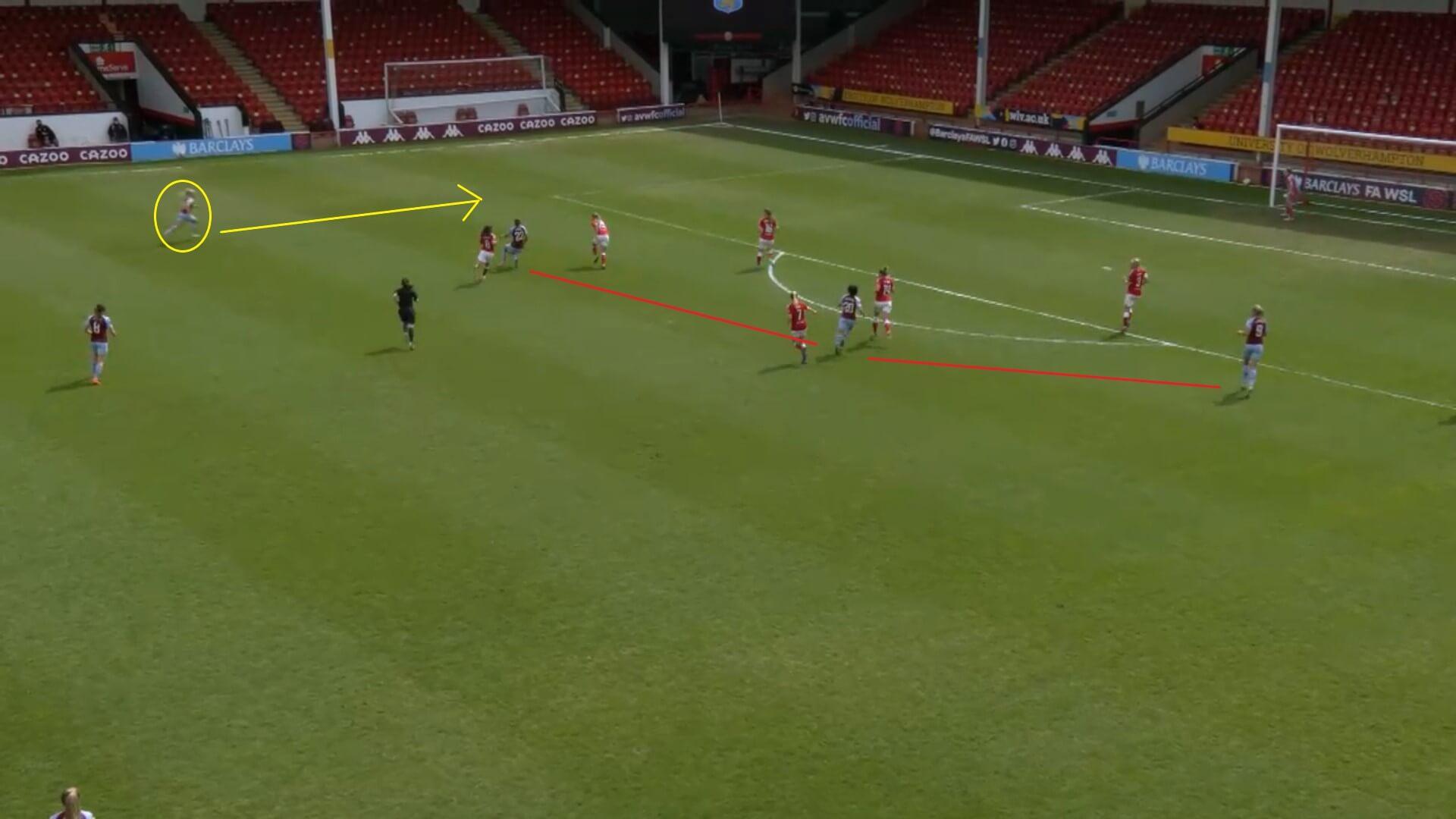 FAWSL 2020/2021: Aston Villa Women v Bristol City Women - tactical analysis tactics