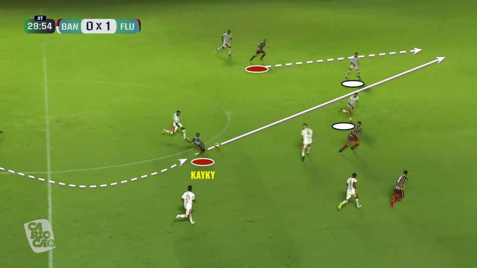 Kayky 2020/21 - scout report tactical analysis tactics
