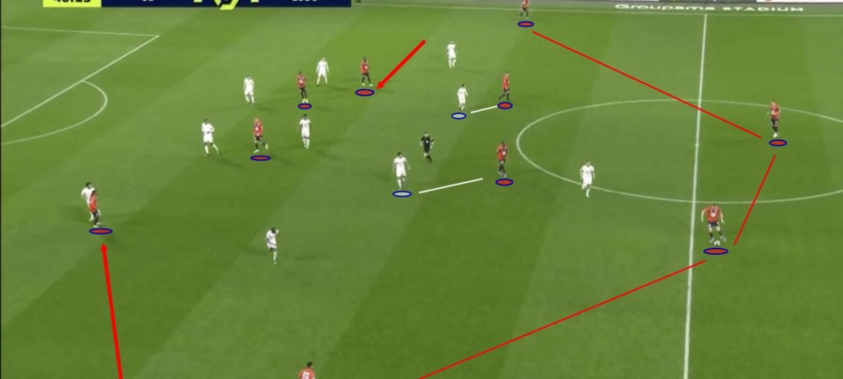 Ligue 1 2020/21: Olympique Lyon vs Lille - tactical analysis - tactics