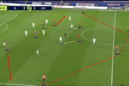 Ligue 1 2020/21: Olympique Lyon vs Lille - tactical analysis - tactics
