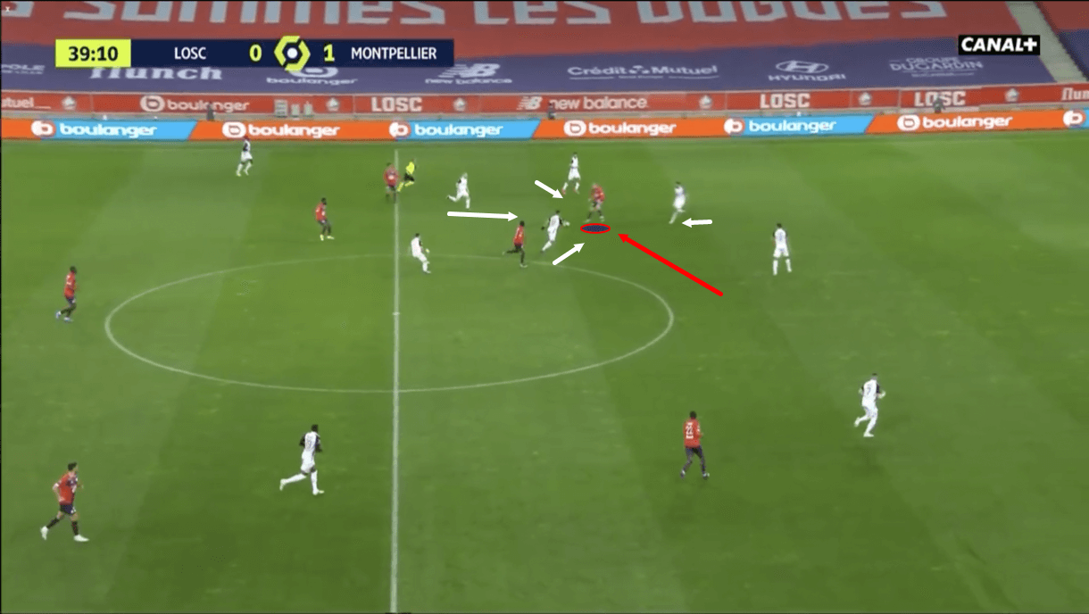ligue-1-202021-lyon-vs-lille-tactical-preview-analysis-tactics