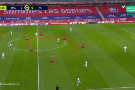 ligue-1-202021-lyon-vs-lille-tactical-preview-analysis-tactics