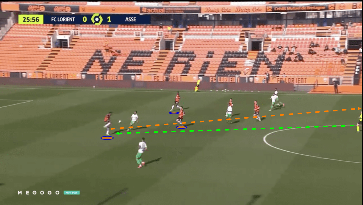 Lorient-2020-21-improvement-results-scout-report-tactical-analysis-tactics