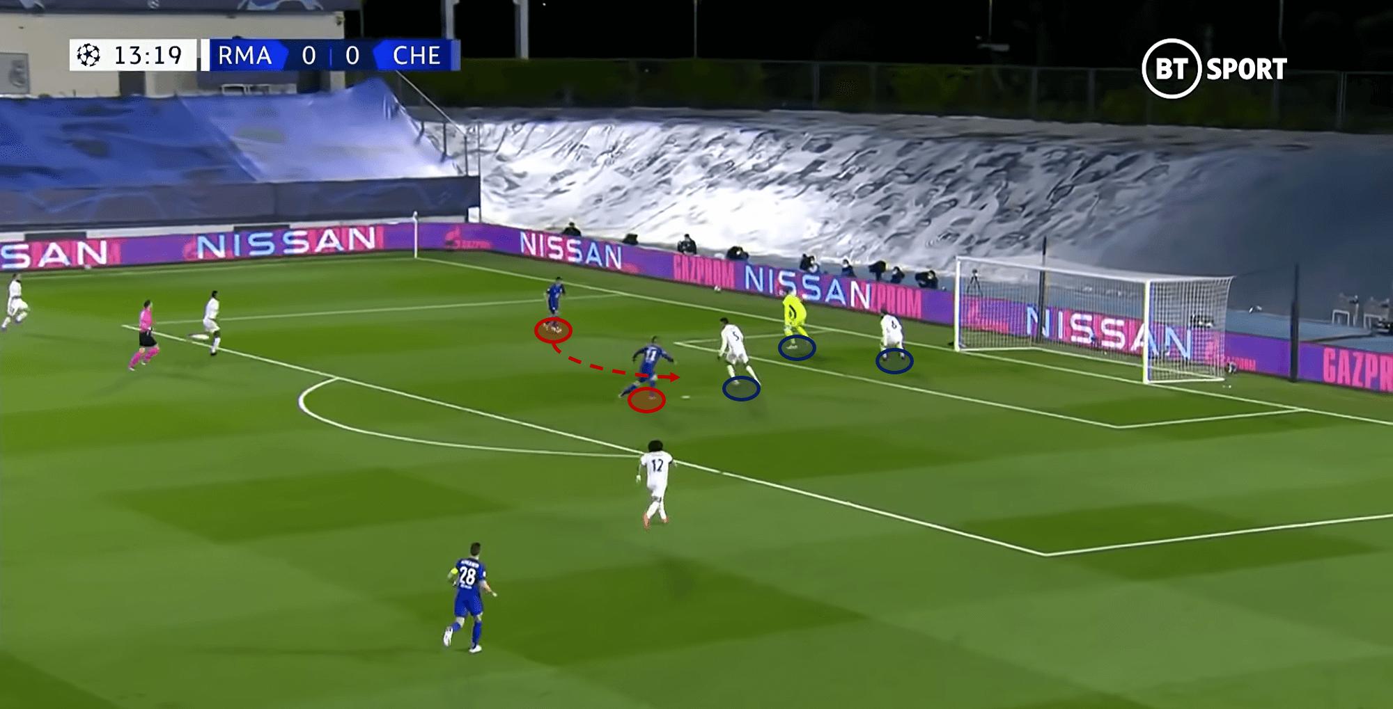 UEFA Champions League 2020/21: Real Madrid vs Chelsea - tactical analysis tactics