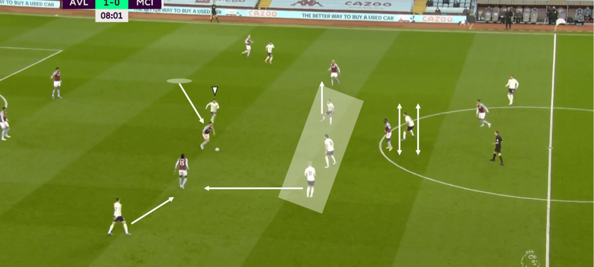 Glory for Guardiola? Mason's fresh attacking approach vs Pep's possession play tactical preview analysis