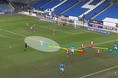 Posh blow chance of early promotion: Tweaking small details allows for Donny comeback tactical analysis tactics