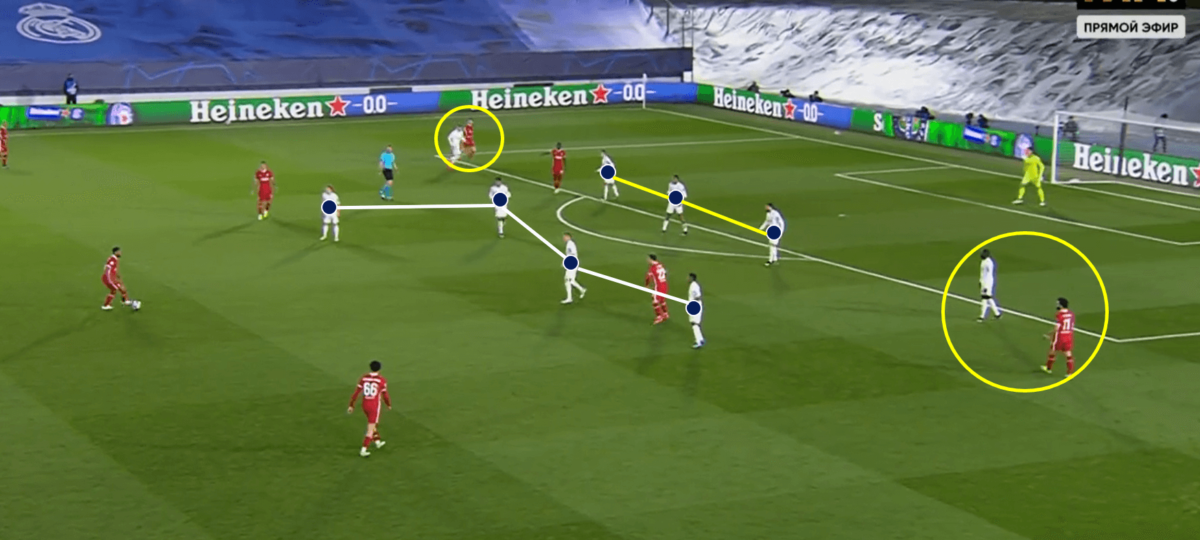 Beat the low block and dominate the flanks: How Liverpool can execute a European comeback tactical preview analysis