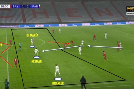 UEFA Champions League 2020/21: Bayern Munich vs PSG - tactical analysis tactics