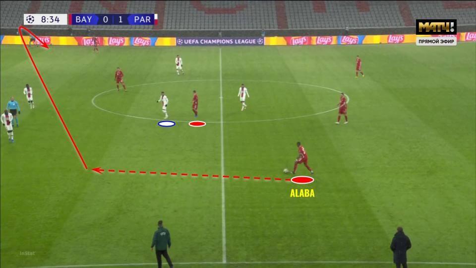 UEFA Champions League 2020/21: Bayern Munich vs PSG - tactical analysis tactics