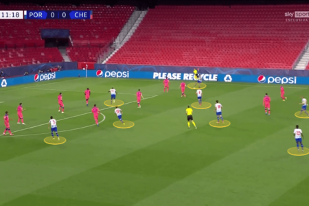 "Chelsea in control: How Tuchel's smart decisions tamed Porto's ""dragon"" efforts in attack - tactical analysis tactics"