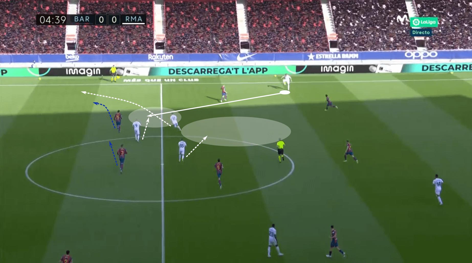 La Liga 2020/21: Real Madrid vs Barcelona - tactical preview analysis tactics