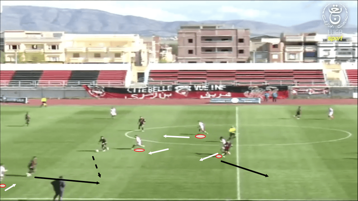 jssaoura-202021-title-challenge-scout-report-tactical-analysis-tactics