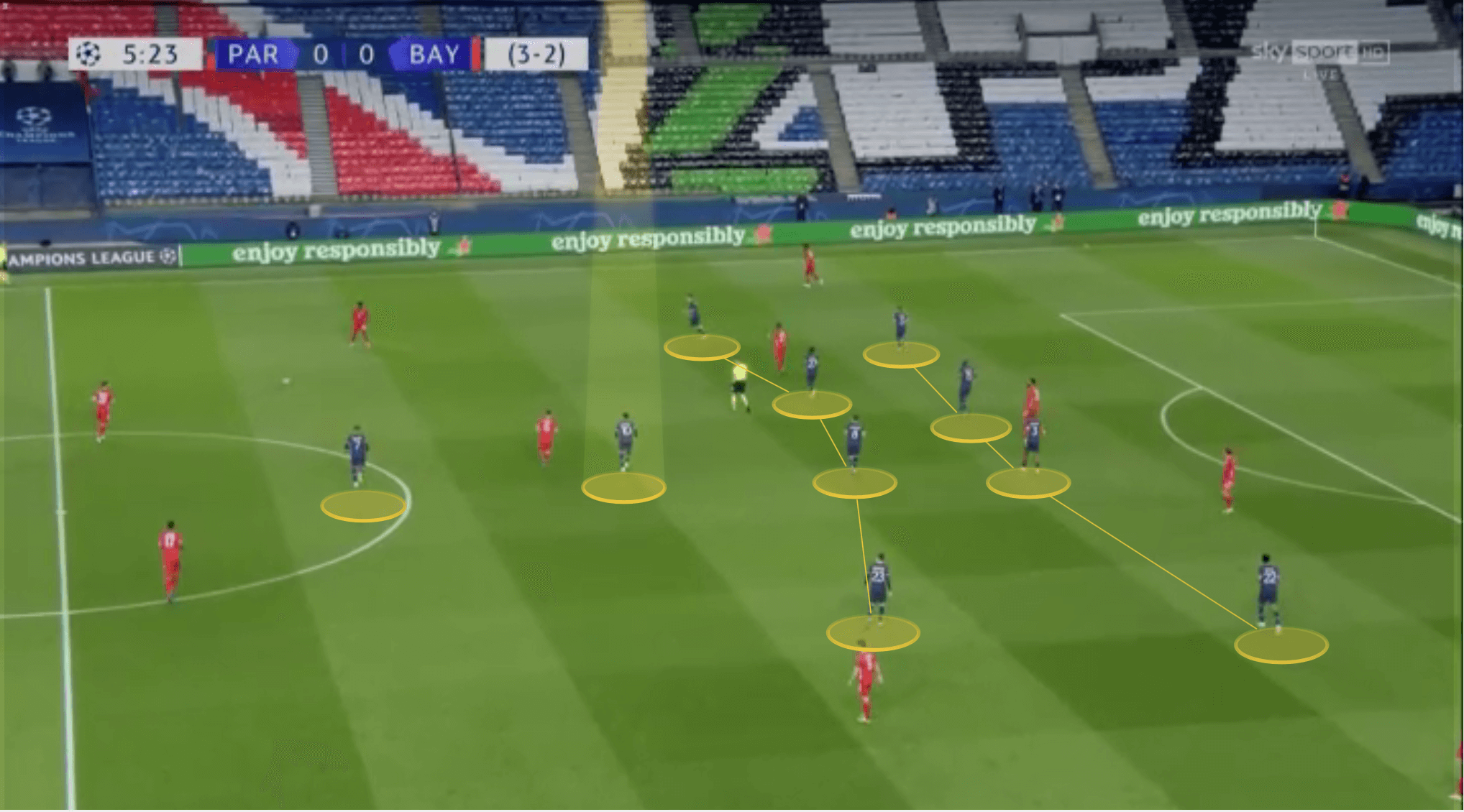 UEFA Champions League 2020/21: PSG vs Man City- tactical preview analysis tactics