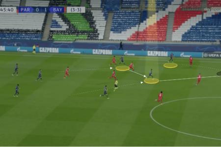 UEFA Champions League 2020/21: PSG vs Man City- tactical preview analysis tactics