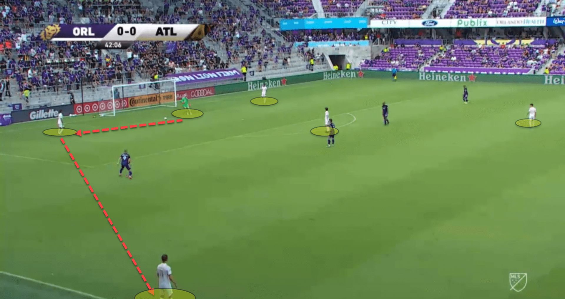 How Gabriel Heinze has implemented his Bielsa-ideology at Atlanta United – tactical analysis