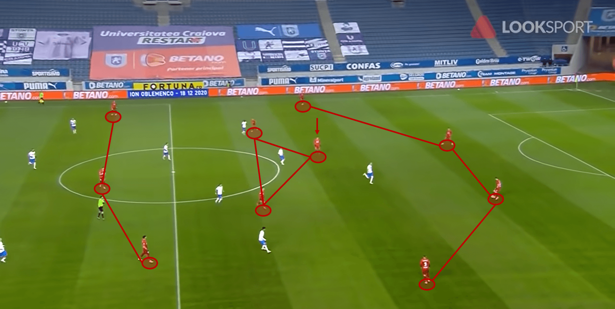 FCSB: How Anton Petrea has revived them in fashion - scout report - tactical analysis tactics