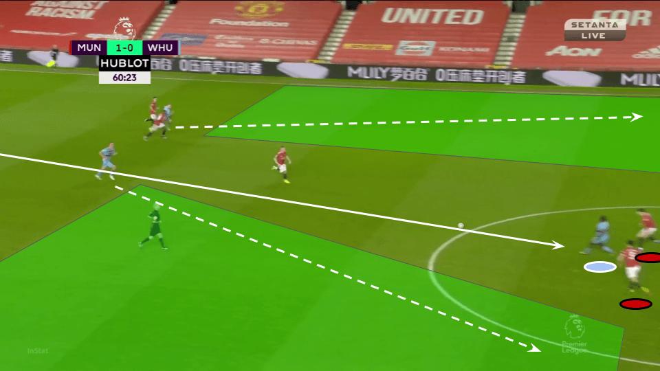 Premier League 2020/21: West Ham vs Chelsea - tactical preview analysis tactics