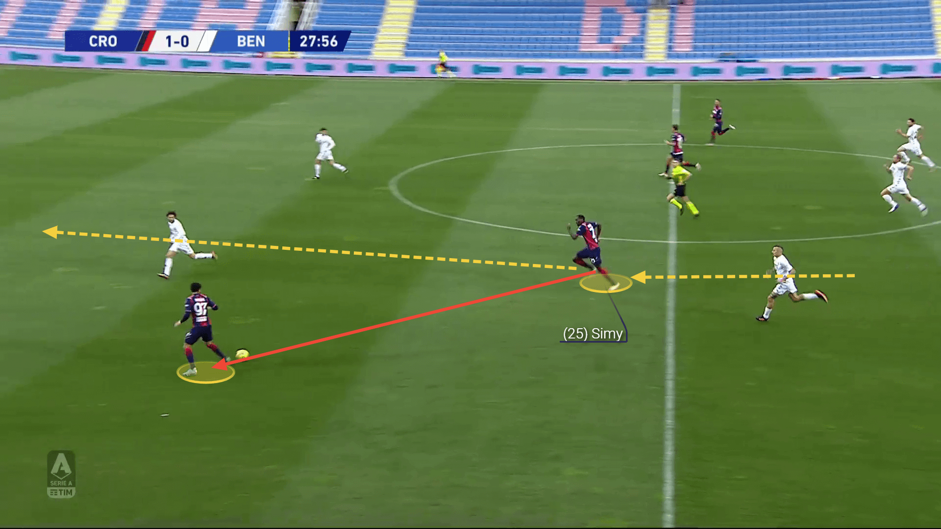 The rising Eagle Simy: How he silently took over the Serie A goalscoring charts - scout report tactical analysis tactics