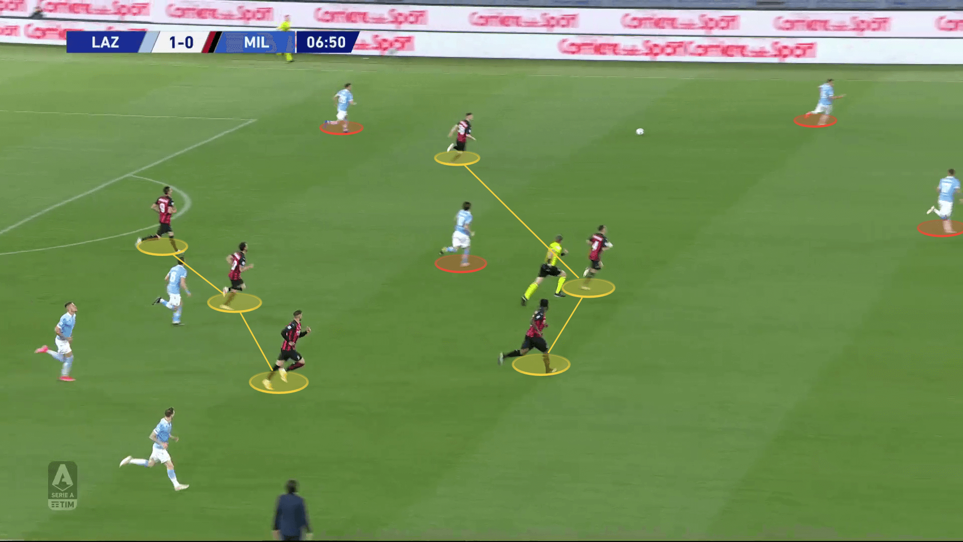 Clinical counter-attacks: How Lazio outwitted Pioli's naive Milan with pace and intelligence - tactical analysis tactics