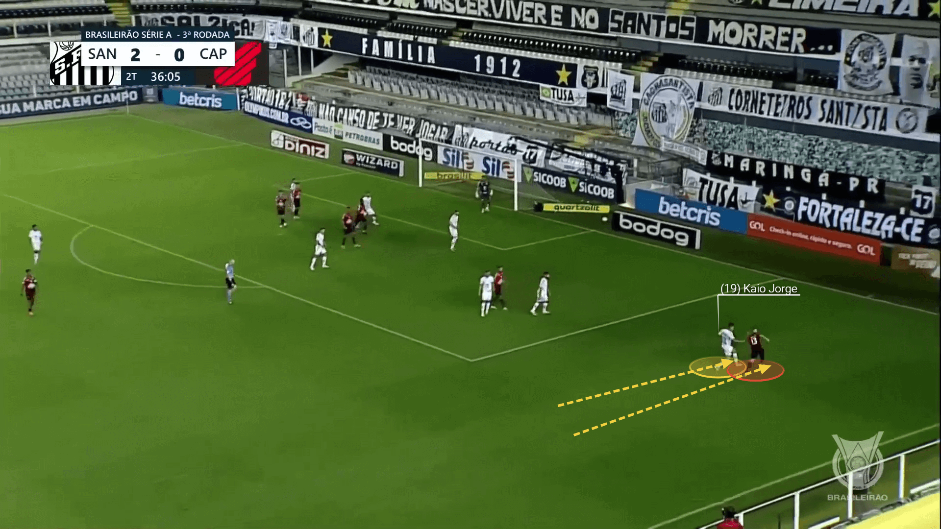 The new Firmino: Why Arsenal and Chelsea are both chasing 19-year-old Brazilian Kaio Jorge - scout report tactical analysis tactics