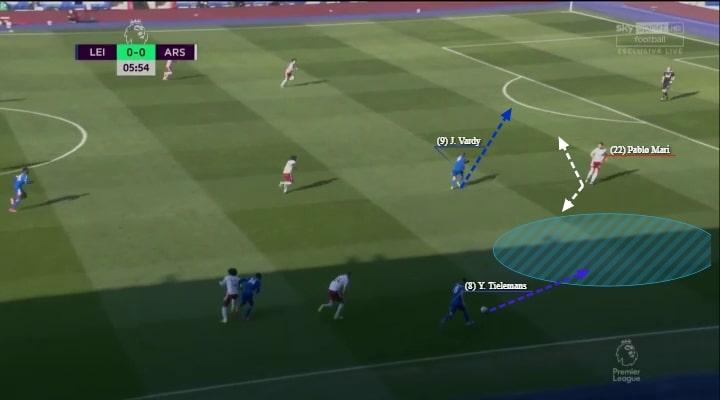 Premier League 2020/21: Leicester City vs Manchester City - tactical preview - analysis - tactics