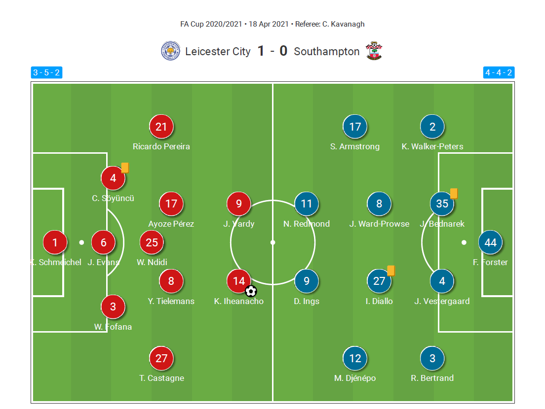 How overloads and quick transitions took Leicester to the FA Cup Final - tactical analysis