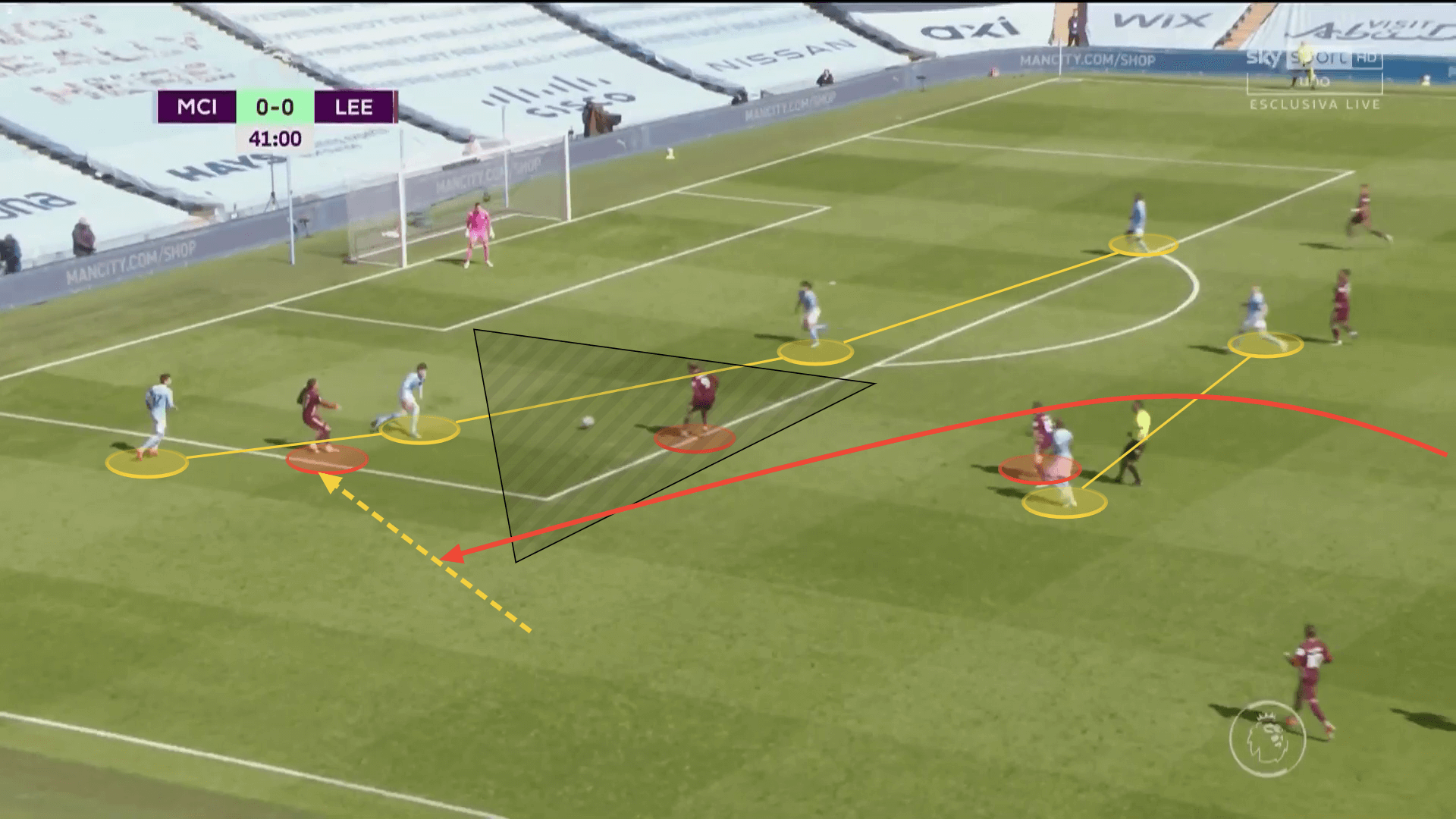 Tuchel vs Guardiola: Who will hold their nerve in an a game of FA Cup Russian roulette? - tactical preview analysis tactics