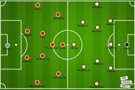 UEFA Europa League semi-final preview - data analysis statistics
