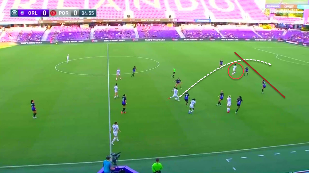 NWSL 2021: Orlando Pride vs Portland Thorns - tactical analysis tactics