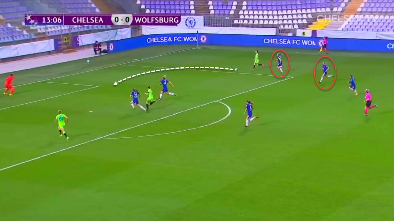 UWCL 2020/21: Chelsea Women vs Barcelona Women - tactical preview analysis tactics