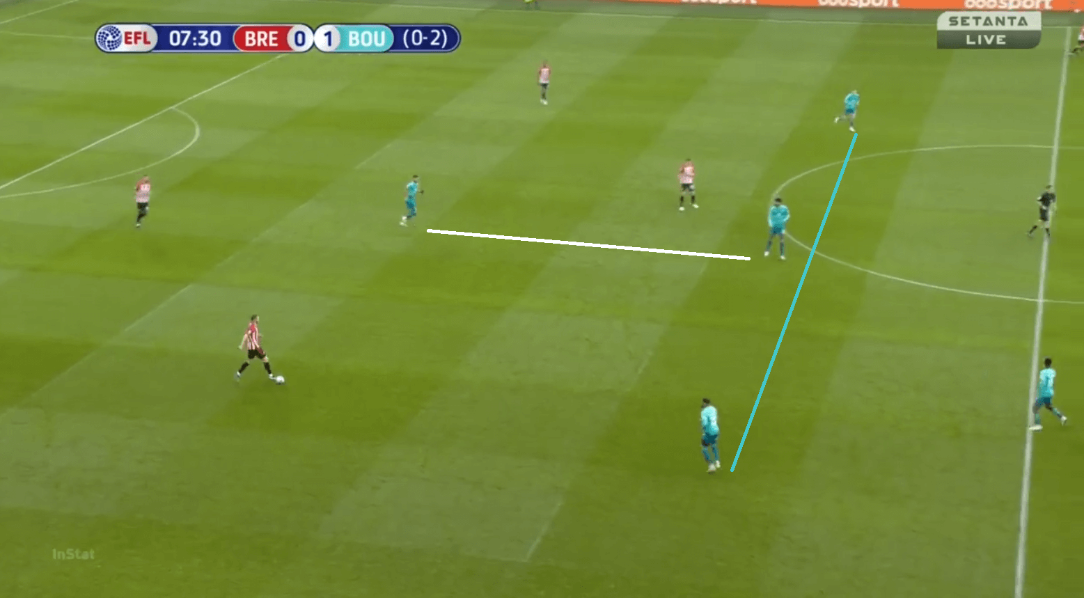 Brentford vs Bournemouth: How making the pitch wide proved too much for 10-man Cherries in EFL Championship Playoff 2nd leg - tactical analysis tactics