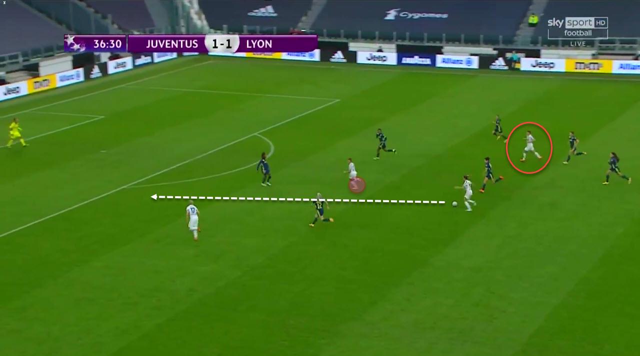 Joe Montemurro at Juventus - tactical analysis tactics