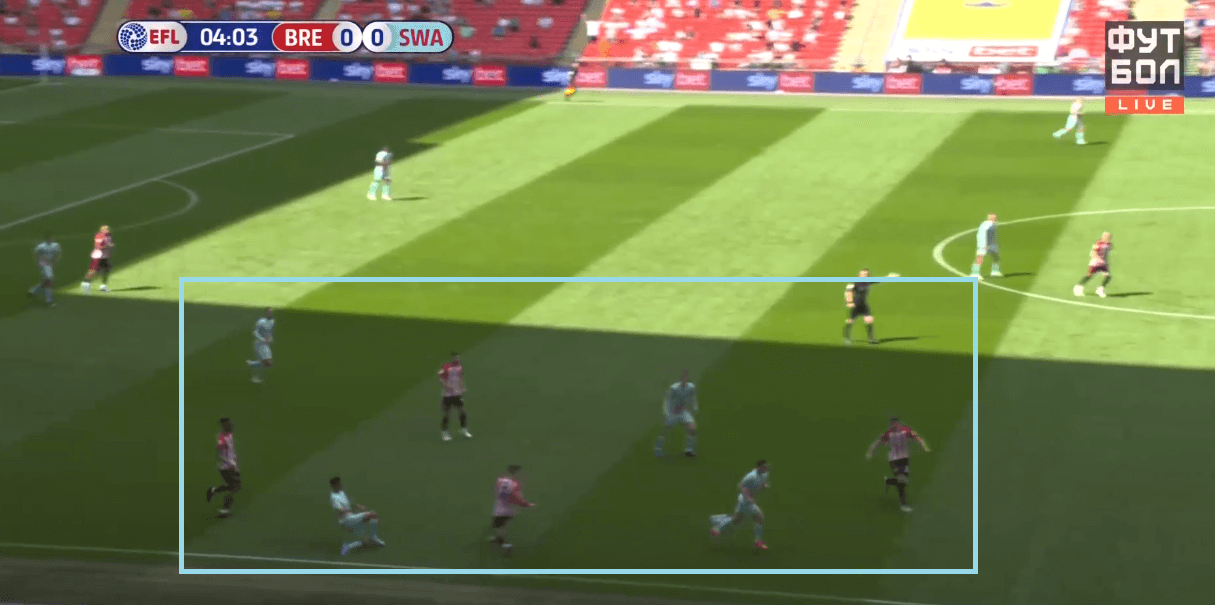 EFL Championship Playoffs Final 2020/21: How Brentford's 'blueprint' saw them beat Swansea and secure promotion - tactical analysis tactics