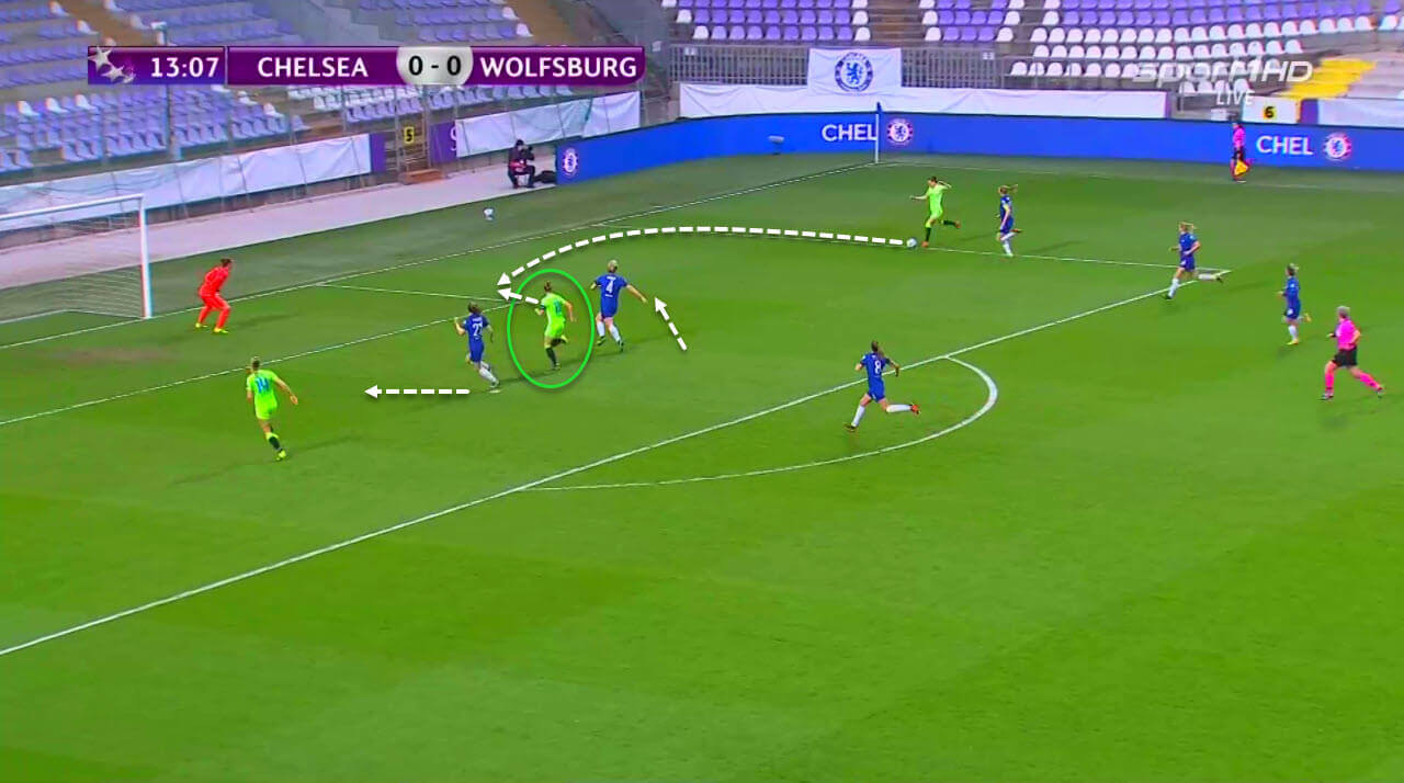 Chelsea changes: What Emma Hayes must fix to knock out Bayern in the Champions League second leg – tactical analysis tactics