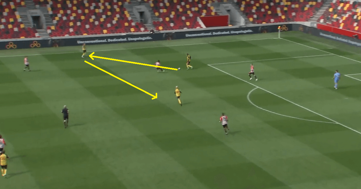 Watford's Struggles: How Brentford's wing-back system and rotations won them the game in the second half - tactical analysis tactics