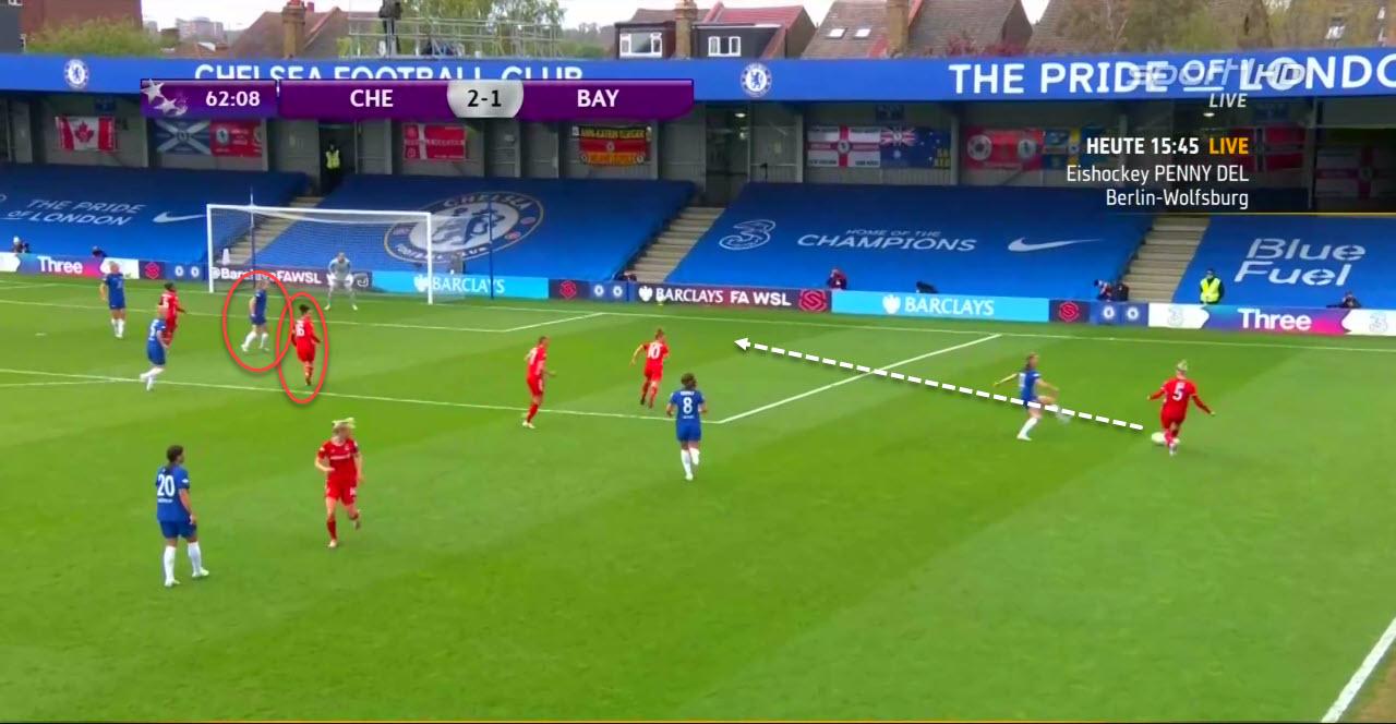 UEFA Women's Champions League 2020/21: Chelsea Women vs Bayern Munich Women - tactical analysis tactics