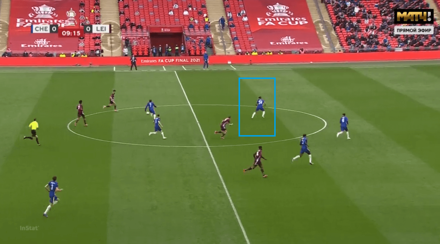 Tremendous Tielemans: How the Belgian's strike trumped Tuchel's adjustments to win Leicester their first FA Cup - tactical analysis tactics