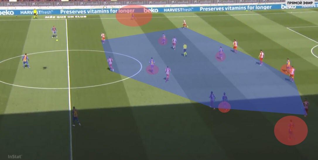 La Liga 2020/21: Barcelona vs Atletico Madrid - tactical analysis - tactics