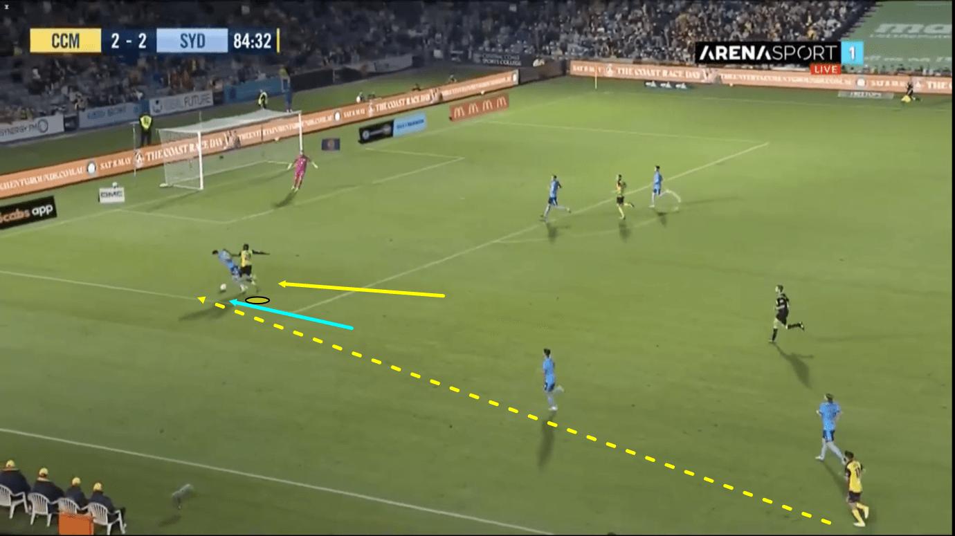 alou-kuol-202021-scout-report-tactical-analysis-tactics