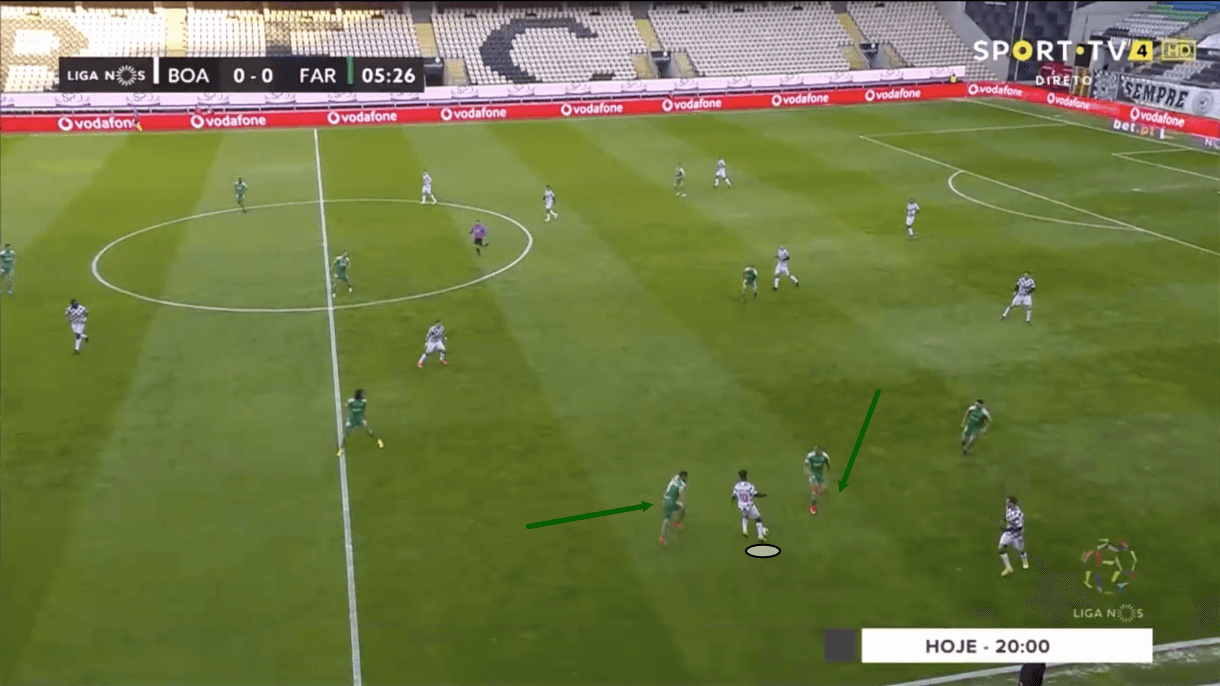 angel-gomes-at-boavista-202021-scout-report-tactical-analysis-tactics