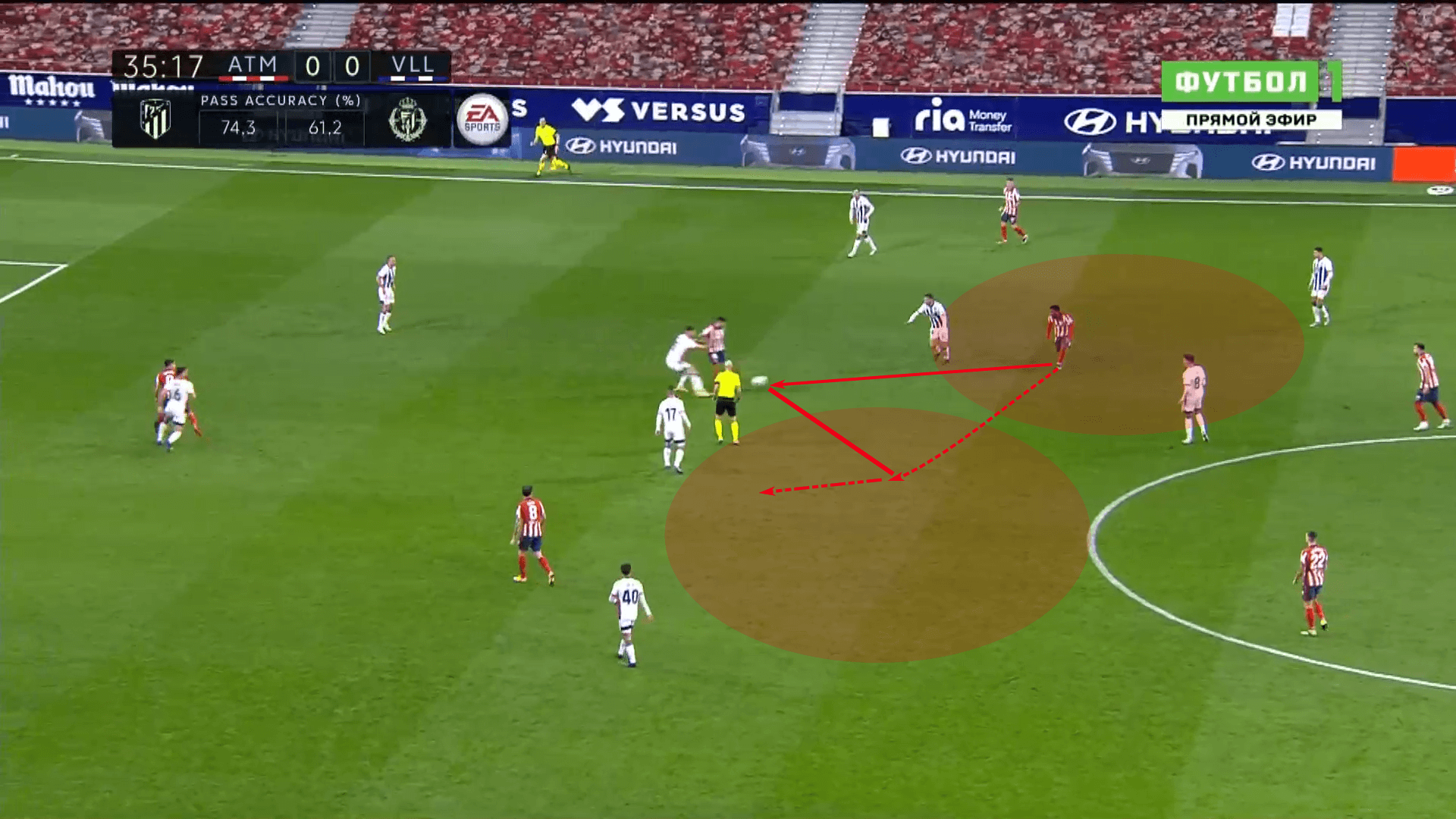 Decision Day La Liga 2020/21: Will Atletico Madrid or Real Madrid claim the title? – tactical preview