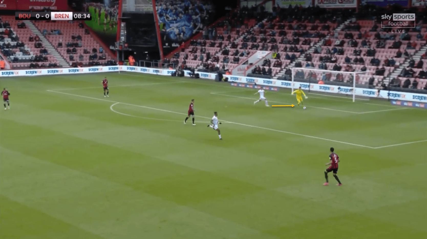 Efl Championship Playoffs 2020 21 Bournemouth Vs Brentford Tactical Analysis