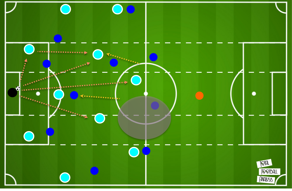Manchester City Chelsea Champions League tactical analysis tactics preview