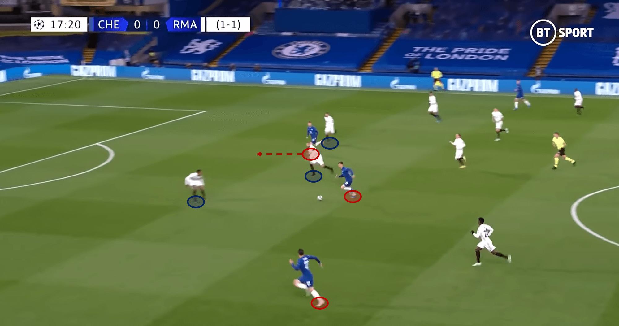 Premier League 2020/21: Man City vs Chelsea - tactical analysis tactics