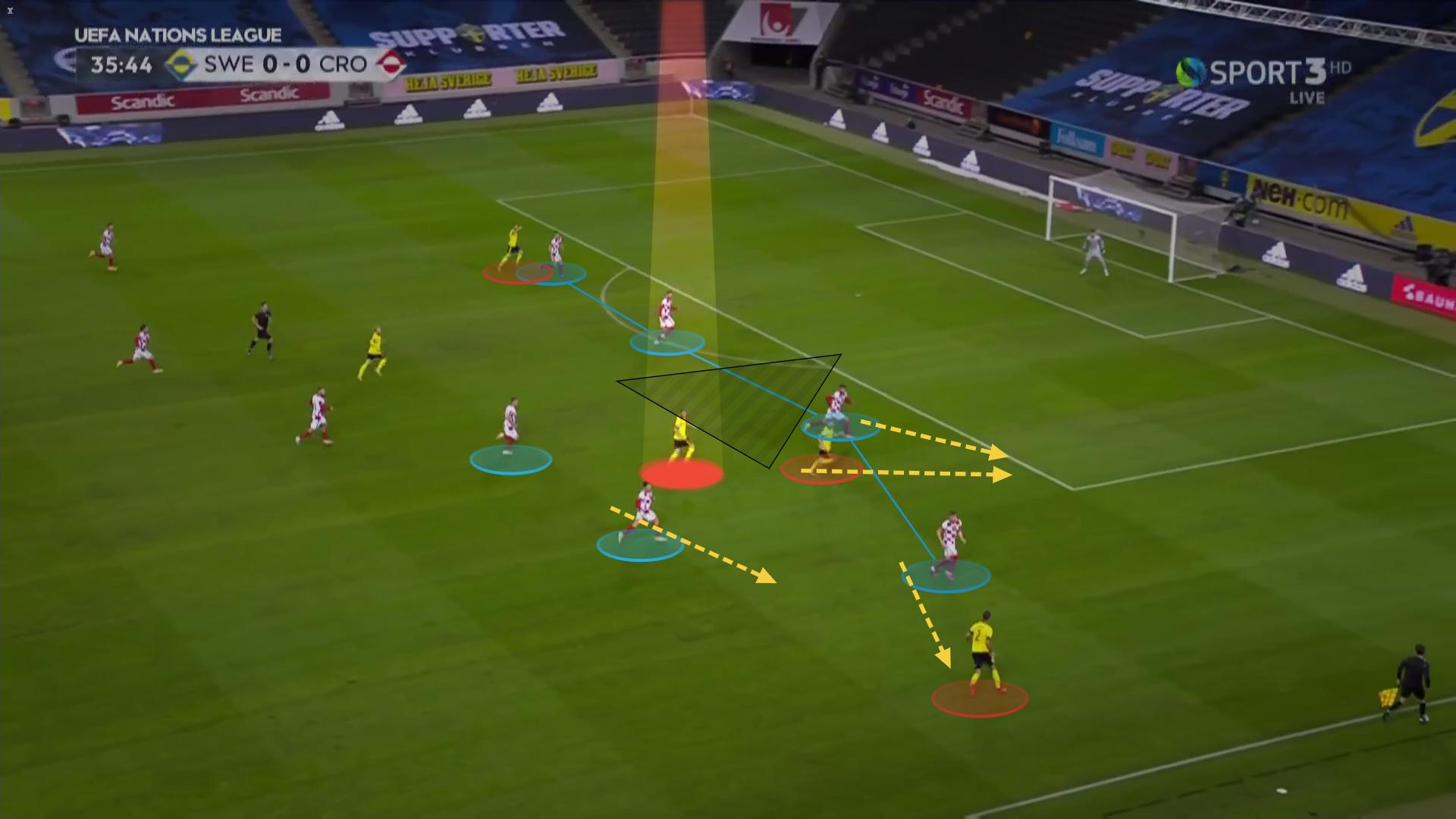 Euro 2020: Croatia - tactical analysis tactics
